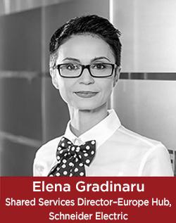 Elena Gradinaru RWMF 2019